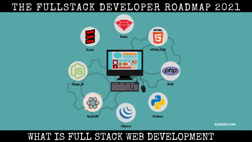 what is full stack web development