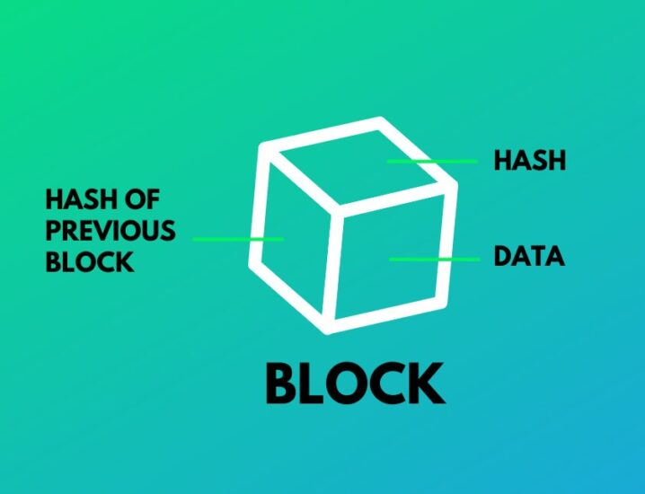 What is a blockchain technology: meaning, smart contracts, applications explained