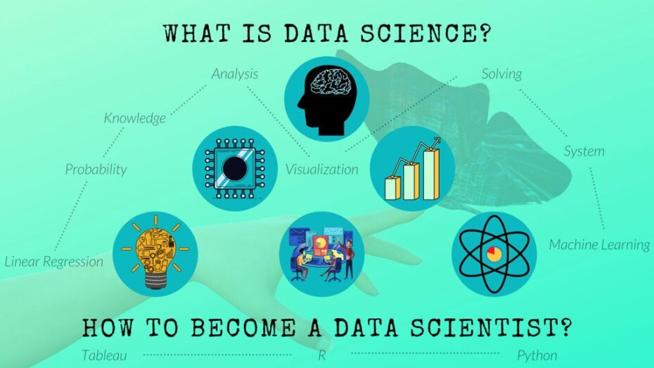 What is data science and how to become a data scientist in 2021 and Best free online courses for data science